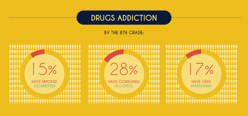 Infographic_problems_1.2_drugs
