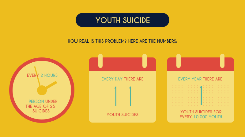 Infographic_problems_1.2_suicide
