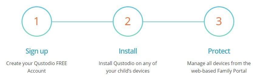 qustodio install